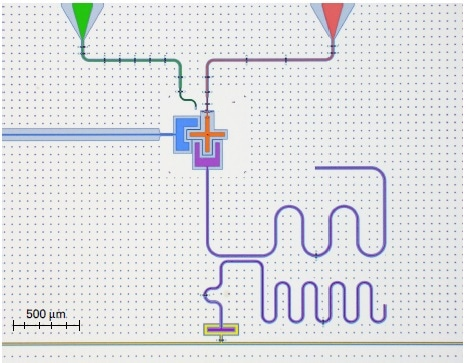 Colored microscope picture of a qubit unit cell: charge-line (green), flux-line (red), qubit island (orange), coupling resonator (blue), readout circuitry with Purcell-filter (violet) and feed-line (yellow). The chip substrate is Silicon with Niobium as a superconducting metal layer.
