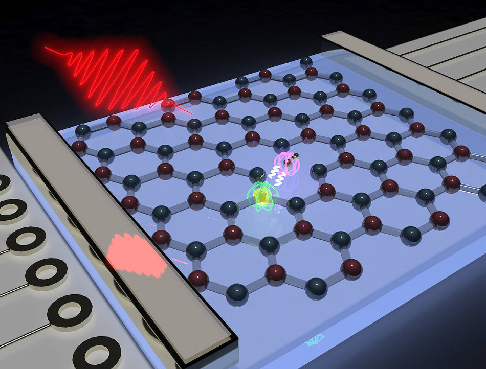 Atomic thin layer of boron nitride with a spin center formed by the boron vacancy. With the help of high frequency excitation (red arrow) it is possible to initialize and manipulate the qubit.