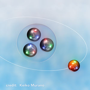 Study Predicts Hypernucleus with Two Strange Quarks will be Stable