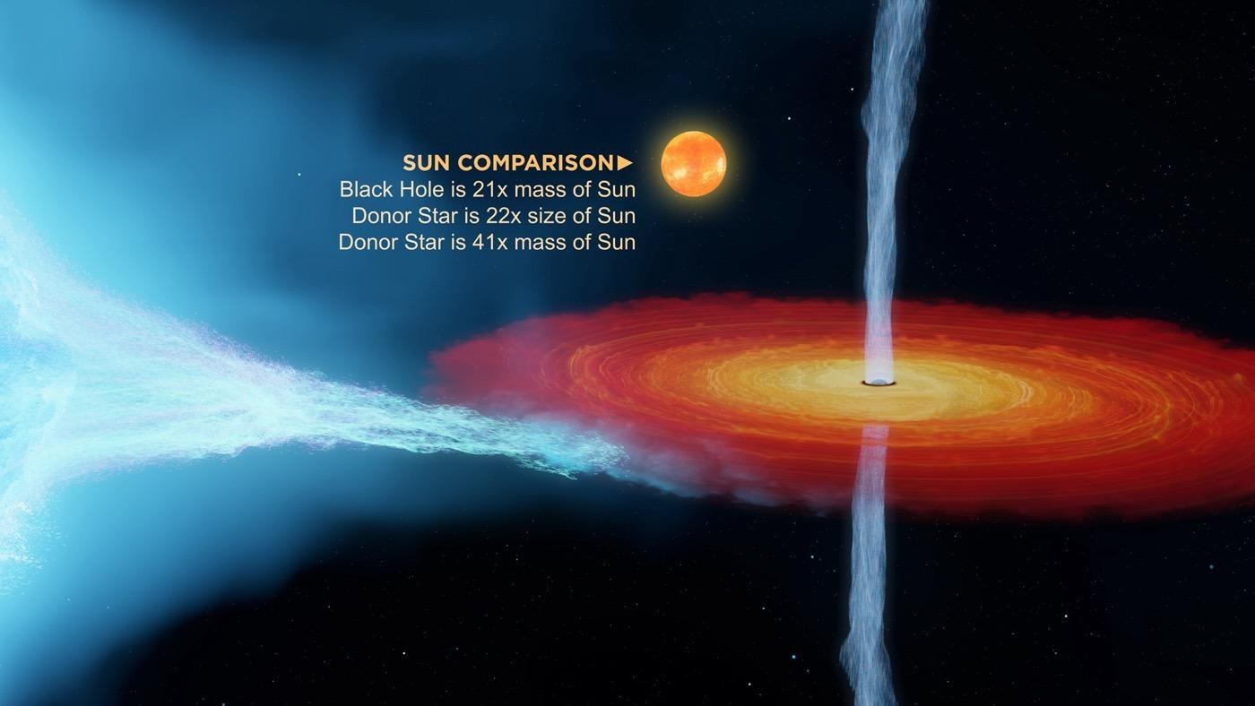 Artist illustration to the Cyg X-1 system. Image Credit: International Centre for Radio Astronomy Research (ICRAR).