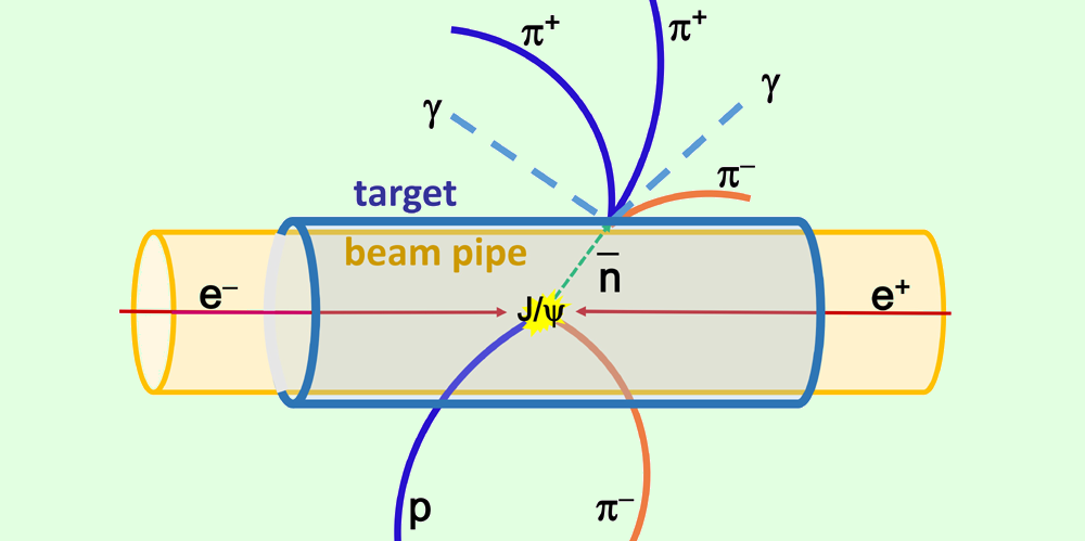 New Method to Produce Rare Subatomic Particles in Large Quantities