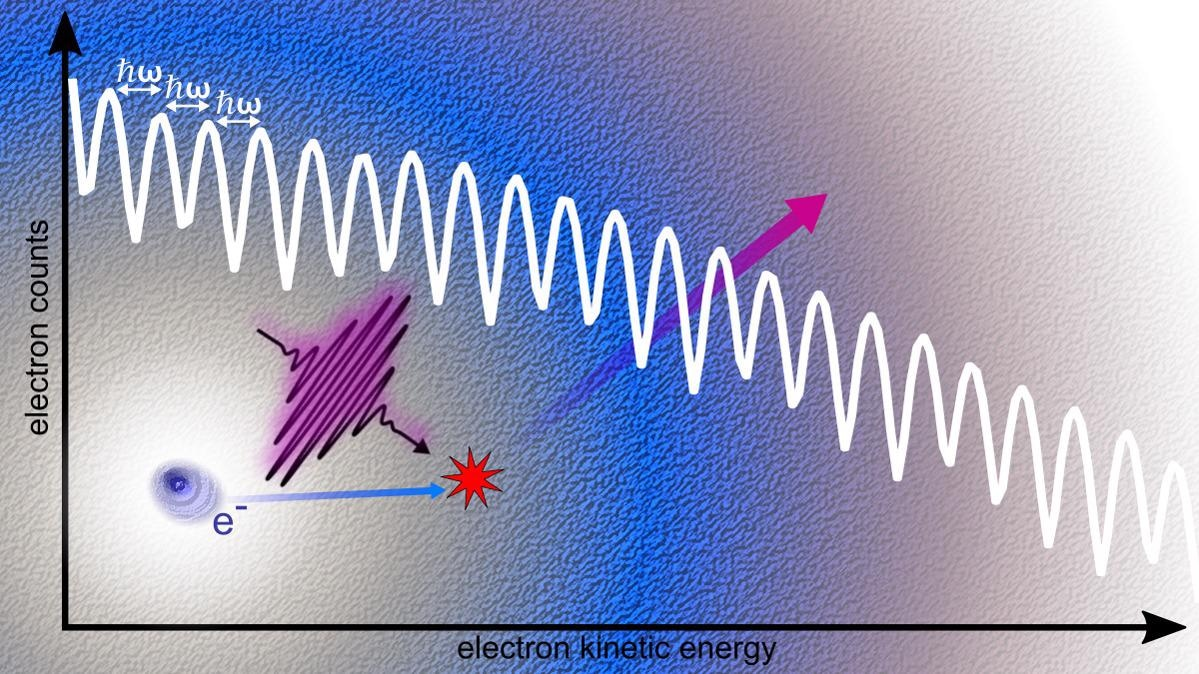 Study Demonstrates Absorption of Laser Light Energy by Free Electrons in a Liquid