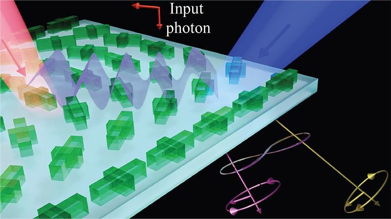 New Discovery Could Power Quantum Information, Cryptography, Energy Harvesting