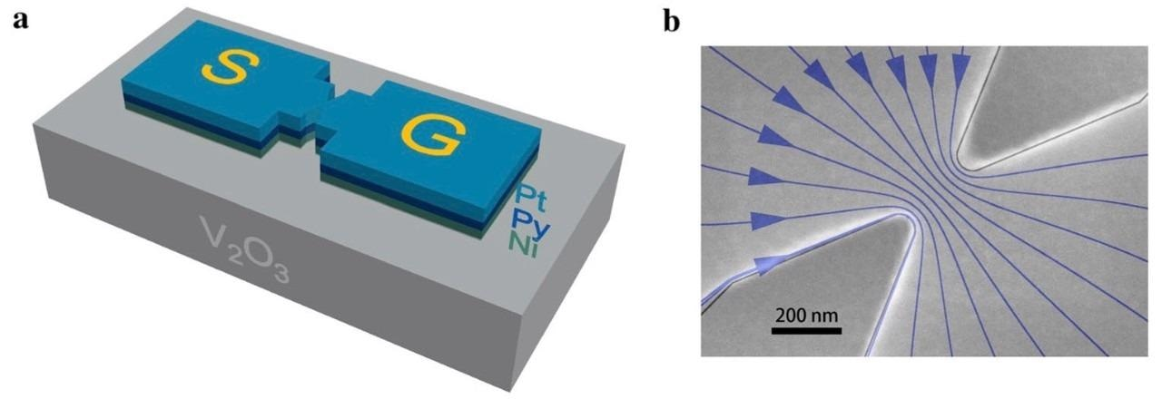 Study Combines Quantum Materials and Spintronics to Achieve New-Age Processing