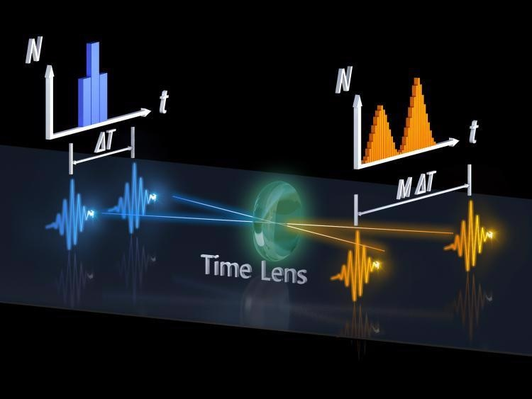 Researchers Develop Quantum Stopwatch that can Enhance Imaging Technology.