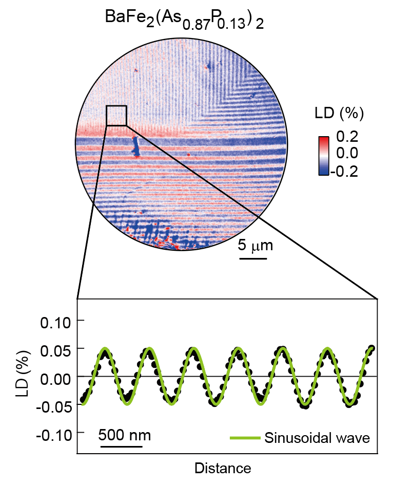 Nematicity Behavior in Electrons Could Help Unravel More Electron Properties.