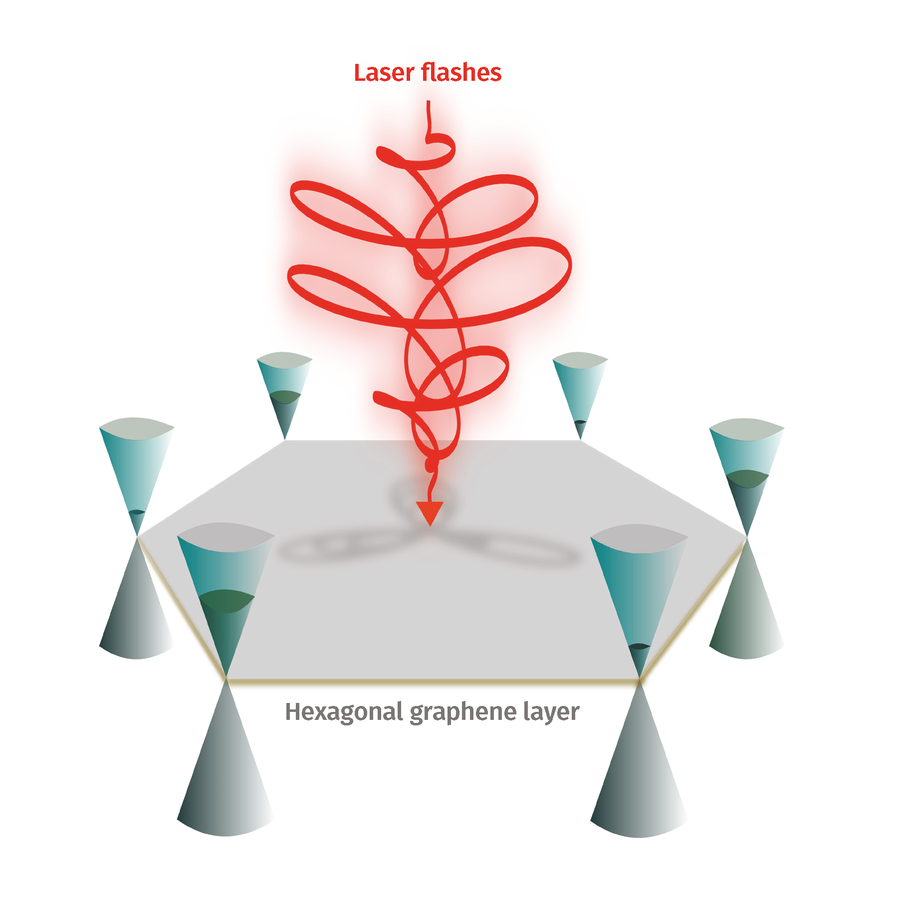 Can Graphene Valleytrionics Pave the Way to Household Quantum Computers?