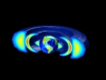 Very Different Physics Drive Ultra-Relativistic Electrons in Third Ring of Van Allen Radiation Belts