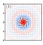 Scientists Observe Quantum Gimbal