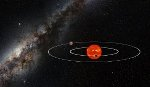 Gravitational Perturbation Helps Confirm Presence of Previously Predicted Unseen Planet