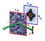 Princeton Researchers Report Coexistence of Opposing Phenomena the Secret to High-Efficiency Electricity Delivery