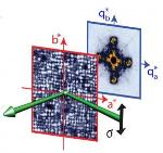 Nanostripes Formed by Charge Carriers in High-Tc Superconductors Suppress Superconductivity