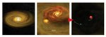 Scientists Discover Previously-Unseen Binary Companions to Very Young Protostars