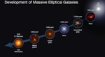 Astronomers Assemble Spectroscopic Sampling of Ultra-Compact, Burned-Out Elliptical Galaxies