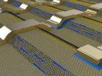 Graphene Nanoribbons Act Like Quantum Dots