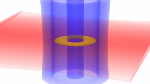 Researchers Demonstrate Hysteresis Using a Superfluid Atomtronic Circuit