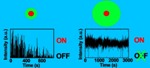 Quantum Materials Options Thick-Shell 'Giant' Quantum Dot Patented Technology