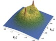 Twin-Peak Signal Accompanies Localisation in Wave's Velocity Distribution