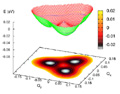Flawed Diamonds Still Valuable for Quantum Information Processing