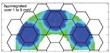 Electrons in Crystalline Structure Form Quantum Spin Liquid
