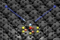 Scientists Confirm Certain Predicted Energy Transitions in Quantum Dots