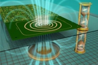 Researchers Design Single Photon Emitters for Quantum Circuits