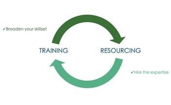 QURECA Launches the First Quantum Training & Recruitment Platform