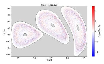 New Method can Reduce Plasma Turbulence in Stellarator Plasmas
