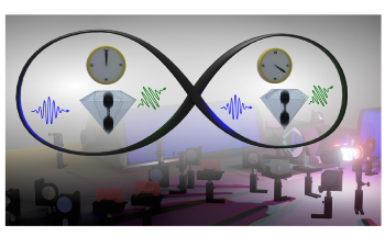 Quantum Superposition Evidenced by Measuring Interaction of Light with Vibration