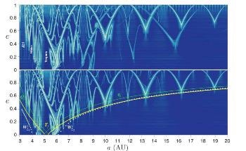 Arches of Chaos Could Enable Super-Fast SpaceTravel