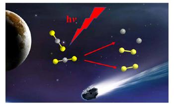 Study Shows the Origin of S2 Fragments in the Interstellar Medium