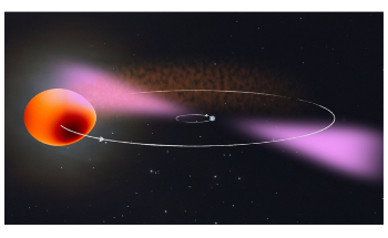 Study Finds Rapidly Rotating Neutron Star in an Exotic Binary System