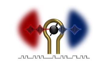 New Approach Could Improve Information Transfer in Classical, Quantum Regimes
