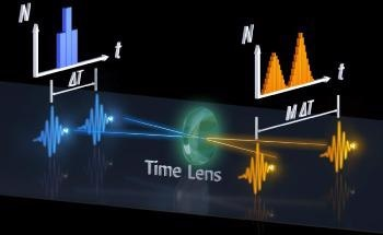 Researchers Develop Quantum Stopwatch that can Enhance Imaging Technology