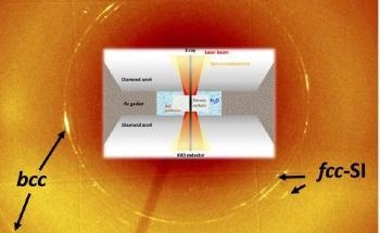 Researchers Analyze the Conditions for the Occurrence of Magnetic Fields in Superionic Ice
