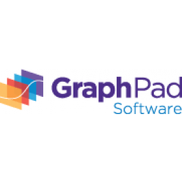 GraphPad Software, Inc.